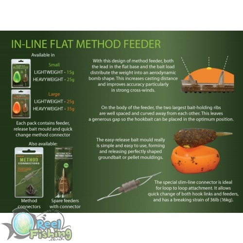 Drennan In Line Flat Method Feeder with Mould