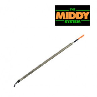 Middy Direct Strike Loaded Peacock Insert